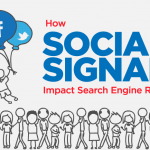 Social Signals, SEO and Crowd Marketing Explained