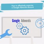 How to Organize the AdWords Account Effectively