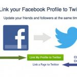 How to Interlink Twitter with Facebook?