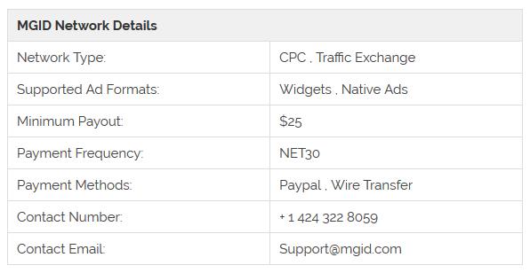 mgid-network